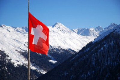 Swiss franc swissy usd/chf weekly outlook
