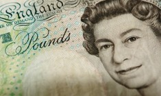 GBP/USD Outlook April 21-25