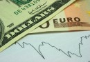 EUR/USD Forecast March 17-21