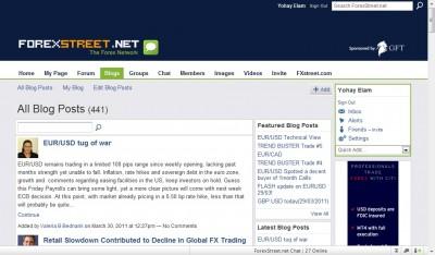 ForexStreet.Net Review