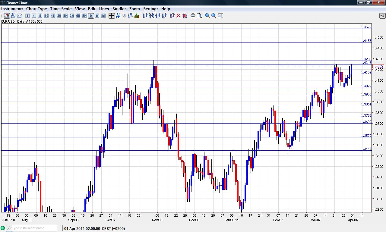 Analyse eur usd forexpros