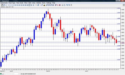 AUD USD Chart June 27 July 1 2011