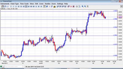 EUR USD Chart June 6 2011