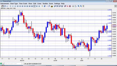 GBP USD Chart August 1 5 2011