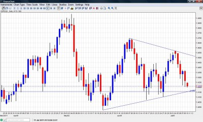 EUR USD Falling to Uptrend Support July 11 2011