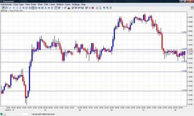 EUR USD Chart July 28 2011