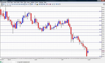 USD JPY Chart  August 1 5 2011