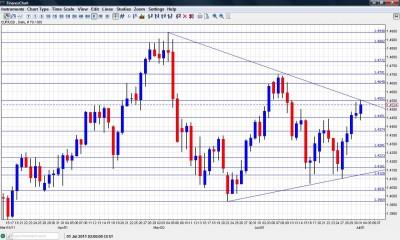 EUR/USD Chart July 4 8 2011