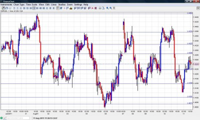 Курс евро август 2011