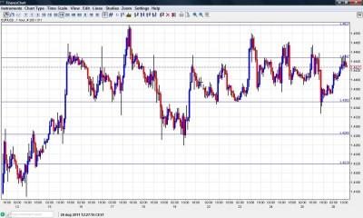 EUR USD Chart August 26 2011