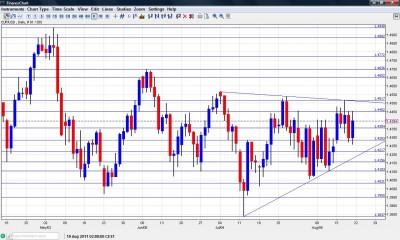 EUR/USD Chart August 22 26 2011