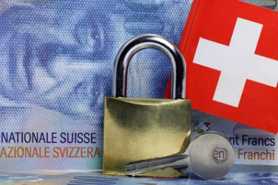 Swiss Franc USD/CHF Safe Haven