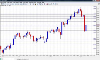 NZD USD Chart August 8 12 2011