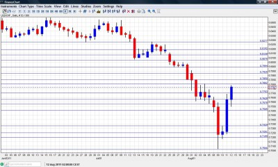 USD CHF Chart August 15 19 2011