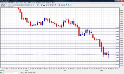 USD CHF Chart August 8 12 2011