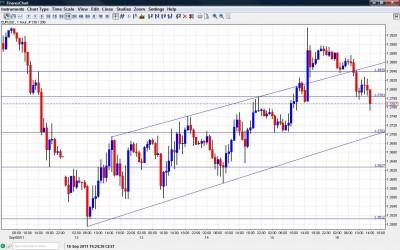 EUR USD Down as Greek Tranche Stuck September 16 2011