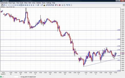 EUR USD Chart September 14 2011