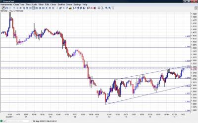 EUR USD Chart September 15 2011
