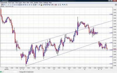 EUR USD Chart September 19 2011