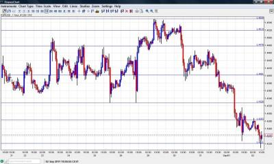 EUR USD Chart September 2 2011