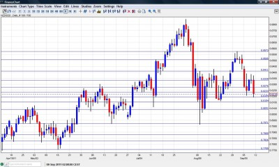 NZD USD Chart September 12 16 2011