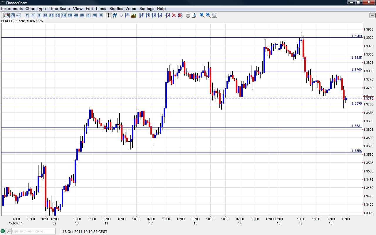EUR USD Chart October 18 2011 | Forex Crunch