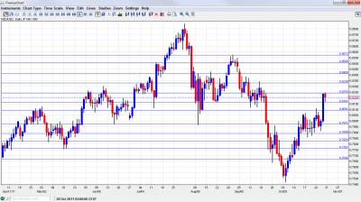 NZD/USD Chart October 31 November 4 2011