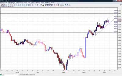 USD CHF Chart  October 10 14 2011
