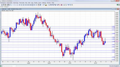 GBP/USD Chart November 21 25 2011