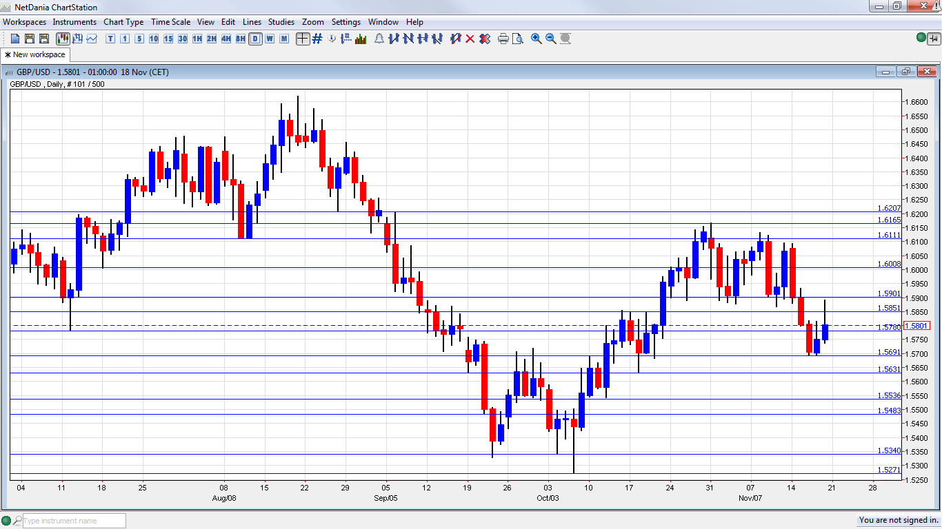 Outlook for the pound aginst doallr today forex