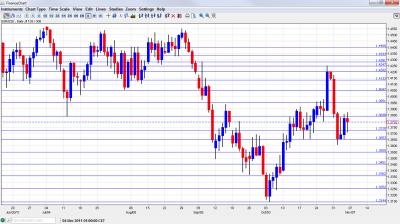 EUR/USD Chart November 7-11 2011