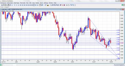 EUR/USD Chart December 5 9 2011