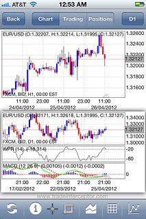Trade Interceptor Review