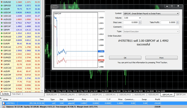 Forex Education Margin Calculation for Cross Currency Pairs Image 1