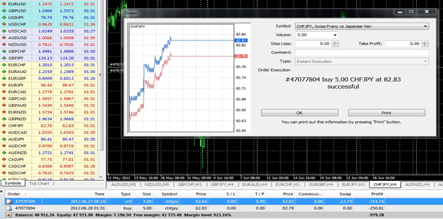 Forex Education Margin Calculation for Cross Currency Pairs Image 6