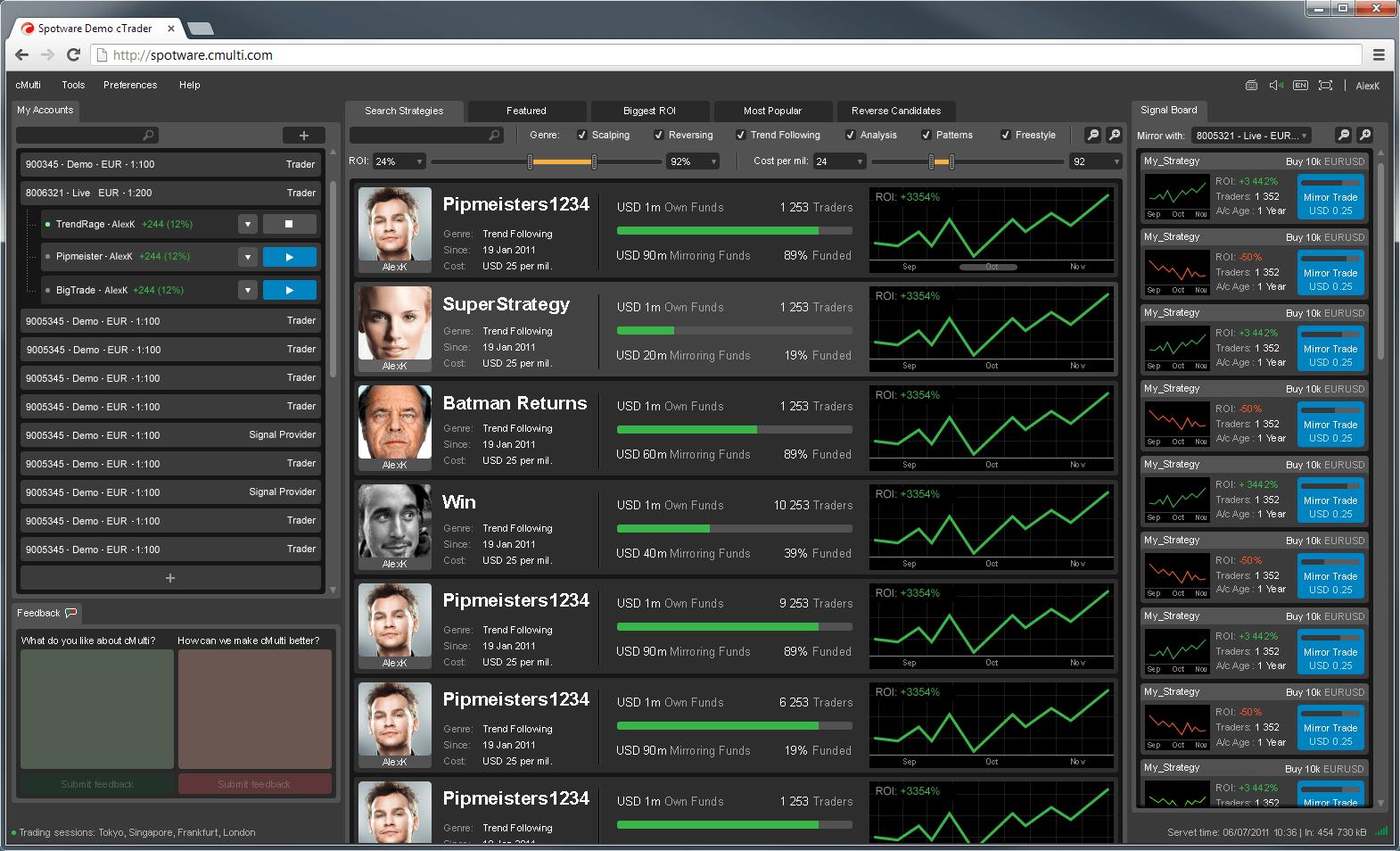 Forex mirror trader