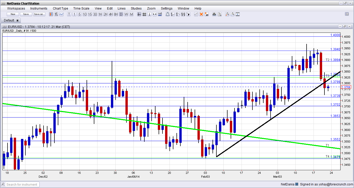 LiveCharts.Co.Uk GBPEUR Chart - Live Forex