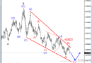 USDCHF: Bullish Reversal Still In View For 2014 (Elliott Wave Analysis)