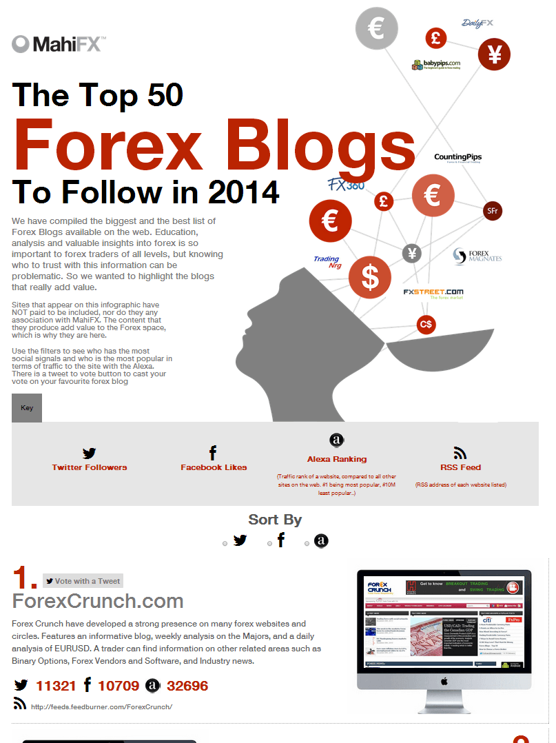 Forex crunch news