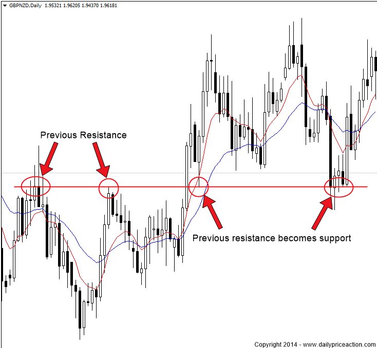 Forex volume strategy pdf