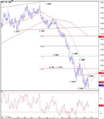 Credit suisse forex trading platform