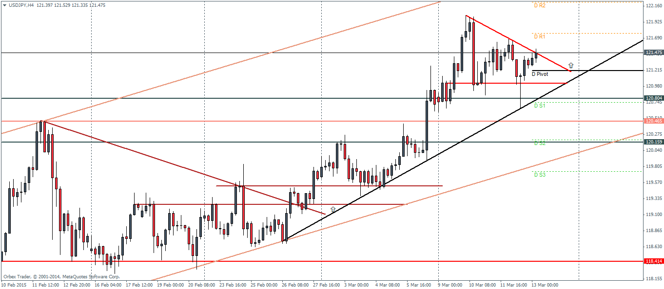 Forexpros usd cad chart