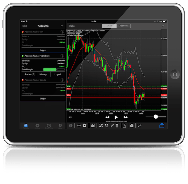 E-mini futures trading systems