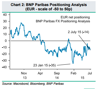 Bnp paribas forex analysis