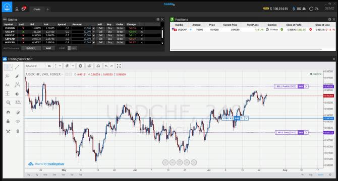 Tradingview screen shot
