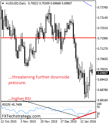 Daily forex outlook deutsche bank