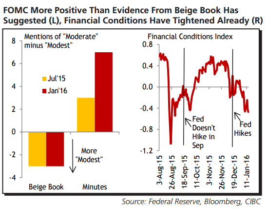 """report on articles of the beige book Beige book economic report, based on anecdotal information collected by the 12 regional fed banks through july 9, said 10 of the districts reported """"moderate or modest"""" growth."""