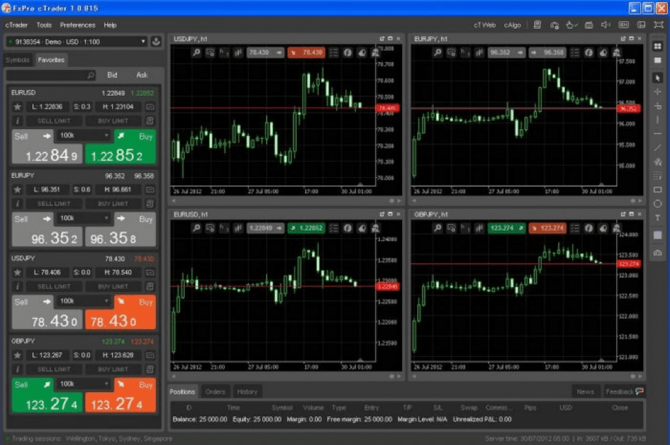 Forex brokers web platform
