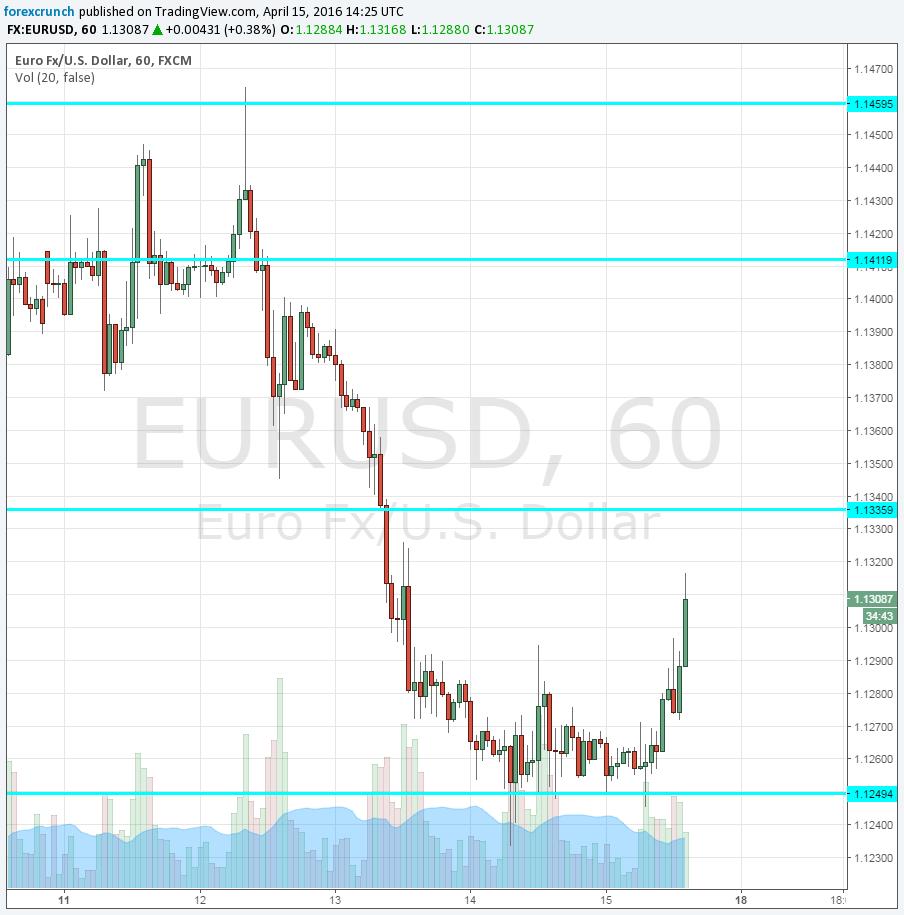 Forex kursy walutowe