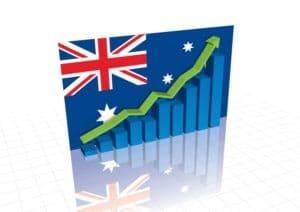 visual AUD Australian dollar up